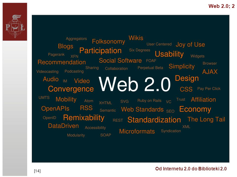 Web 2.0; 2 Od Internetu 2.0 do Biblioteki 2.0 [14]